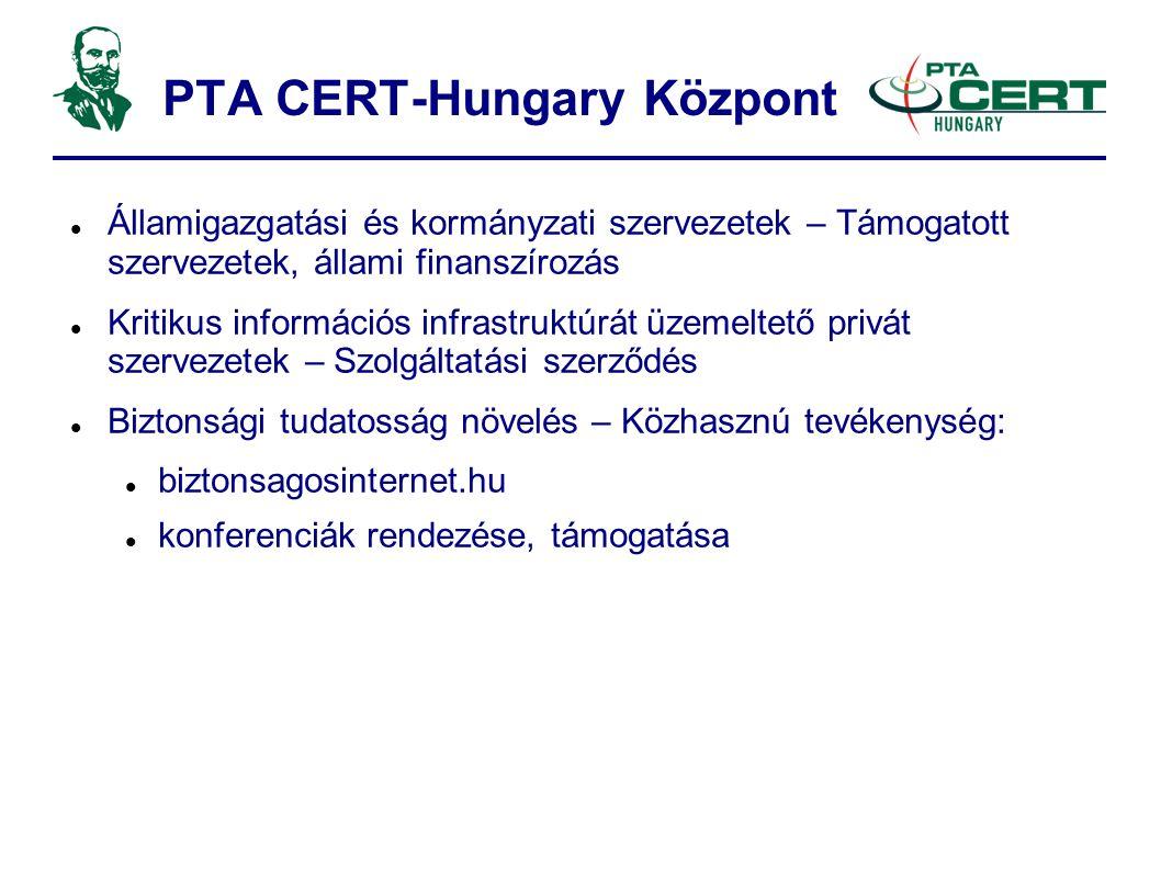 PTA CERT-Hungary Központ  Államigazgatási és kormányzati szervezetek – Támogatott szervezetek, állami finanszírozás  Kritikus információs infrastruktúrát üzemeltető privát szervezetek – Szolgáltatási szerződés  Biztonsági tudatosság növelés – Közhasznú tevékenység:  biztonsagosinternet.hu  konferenciák rendezése, támogatása