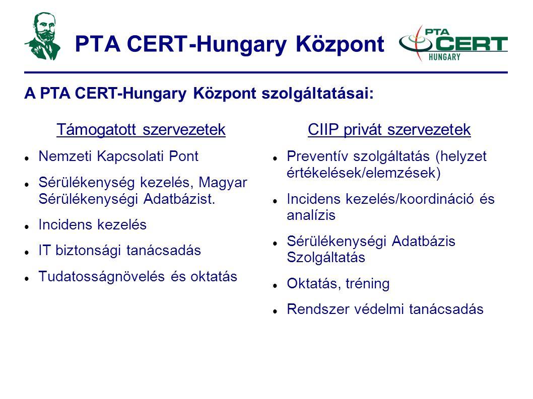 PTA CERT-Hungary Központ Támogatott szervezetek  Nemzeti Kapcsolati Pont  Sérülékenység kezelés, Magyar Sérülékenységi Adatbázist.