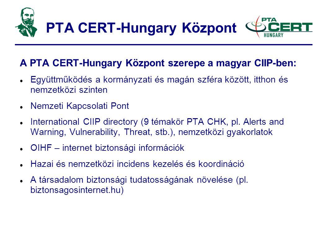 PTA CERT-Hungary Központ A PTA CERT-Hungary Központ szerepe a magyar CIIP-ben:  Együttműködés a kormányzati és magán szféra között, itthon és nemzetközi szinten  Nemzeti Kapcsolati Pont  International CIIP directory (9 témakör PTA CHK, pl.