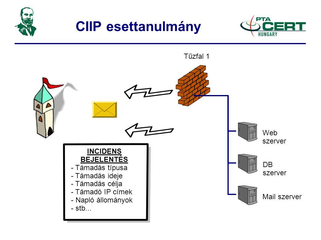 CIIP esettanulmány Web szerver DB szerver Mail szerver Tűzfal 1 INCIDENS BEJELENTÉS - Támadás típusa - Támadás ideje - Támadás célja - Támadó IP címek - Napló állományok - stb...