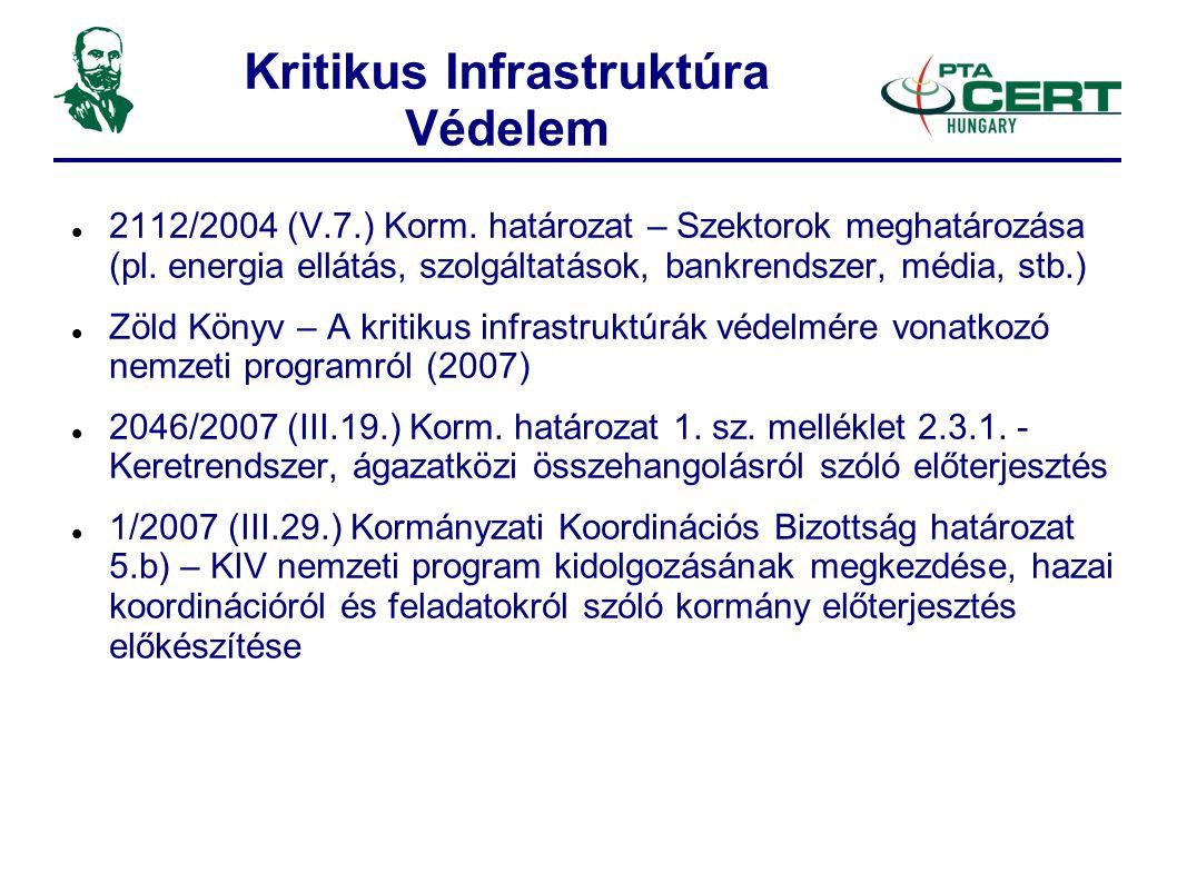 Kritikus Infrastruktúra Védelem  2112/2004 (V.7.) Korm.