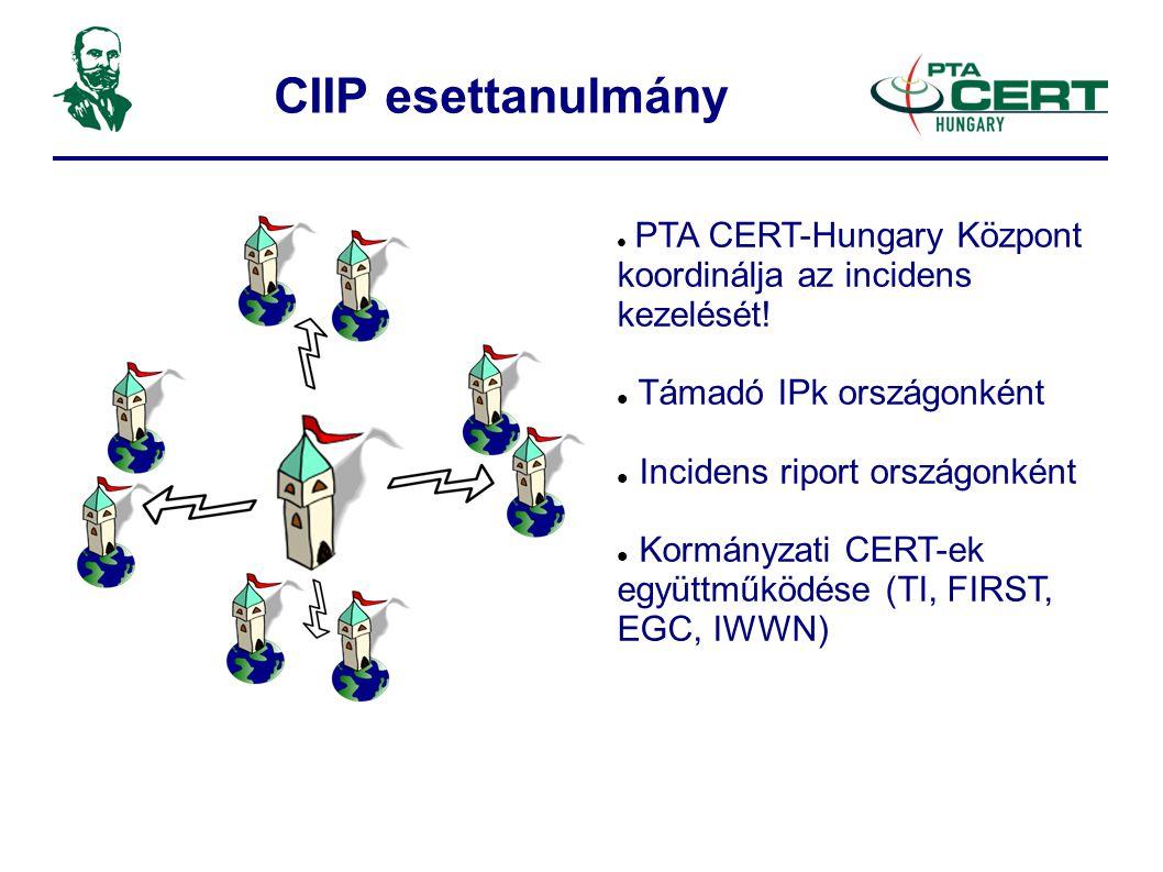 CIIP esettanulmány  PTA CERT-Hungary Központ koordinálja az incidens kezelését.