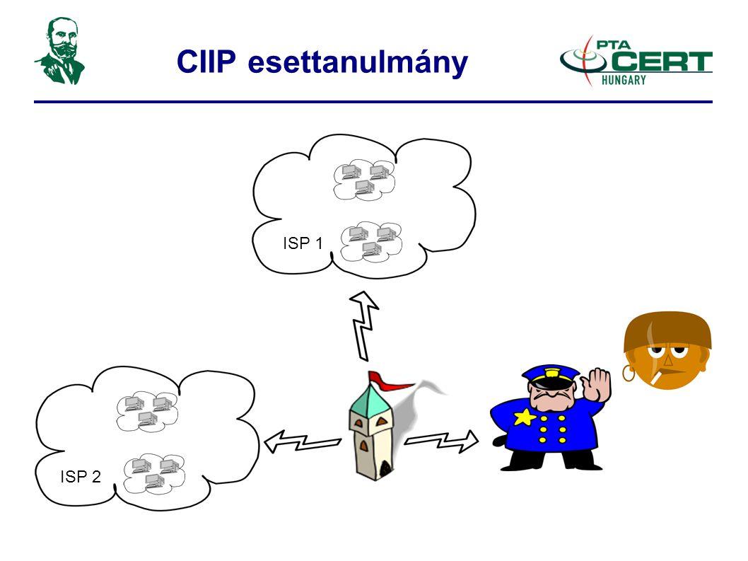 CIIP esettanulmány ISP 1 ISP 2