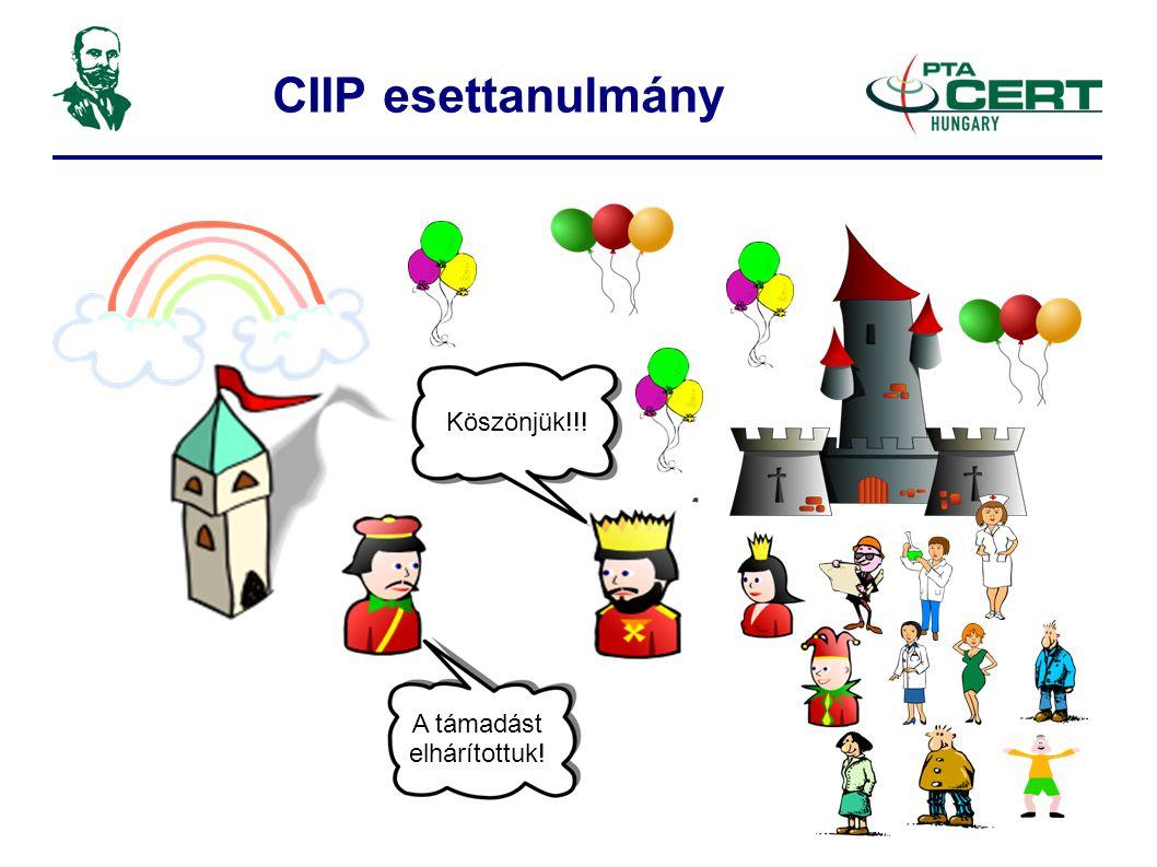 CIIP esettanulmány Köszönjük!!! A támadást elhárítottuk!