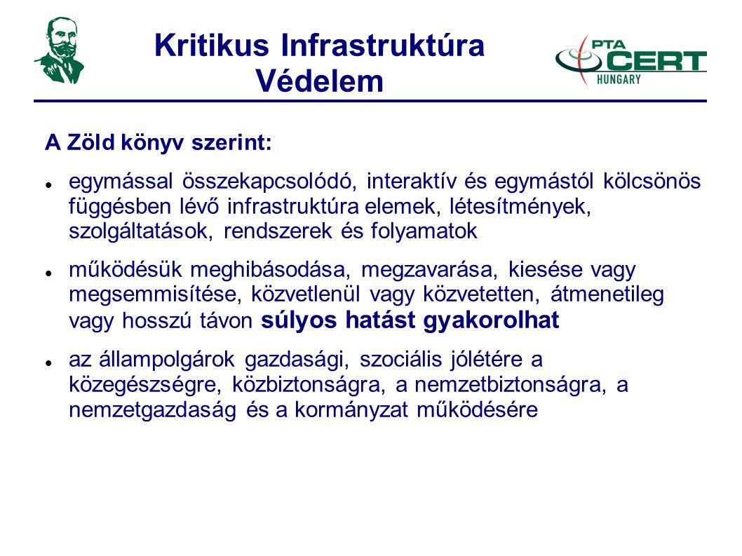 Kritikus Infrastruktúra Védelem A Zöld könyv szerint:  egymással összekapcsolódó, interaktív és egymástól kölcsönös függésben lévő infrastruktúra elemek, létesítmények, szolgáltatások, rendszerek és folyamatok  működésük meghibásodása, megzavarása, kiesése vagy megsemmisítése, közvetlenül vagy közvetetten, átmenetileg vagy hosszú távon súlyos hatást gyakorolhat  az állampolgárok gazdasági, szociális jólétére a közegészségre, közbiztonságra, a nemzetbiztonságra, a nemzetgazdaság és a kormányzat működésére