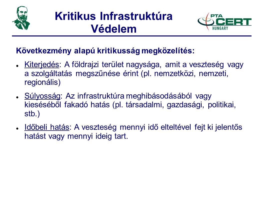 Kritikus Infrastruktúra Védelem Következmény alapú kritikusság megközelítés:  Kiterjedés: A földrajzi terület nagysága, amit a veszteség vagy a szolgáltatás megszűnése érint (pl.
