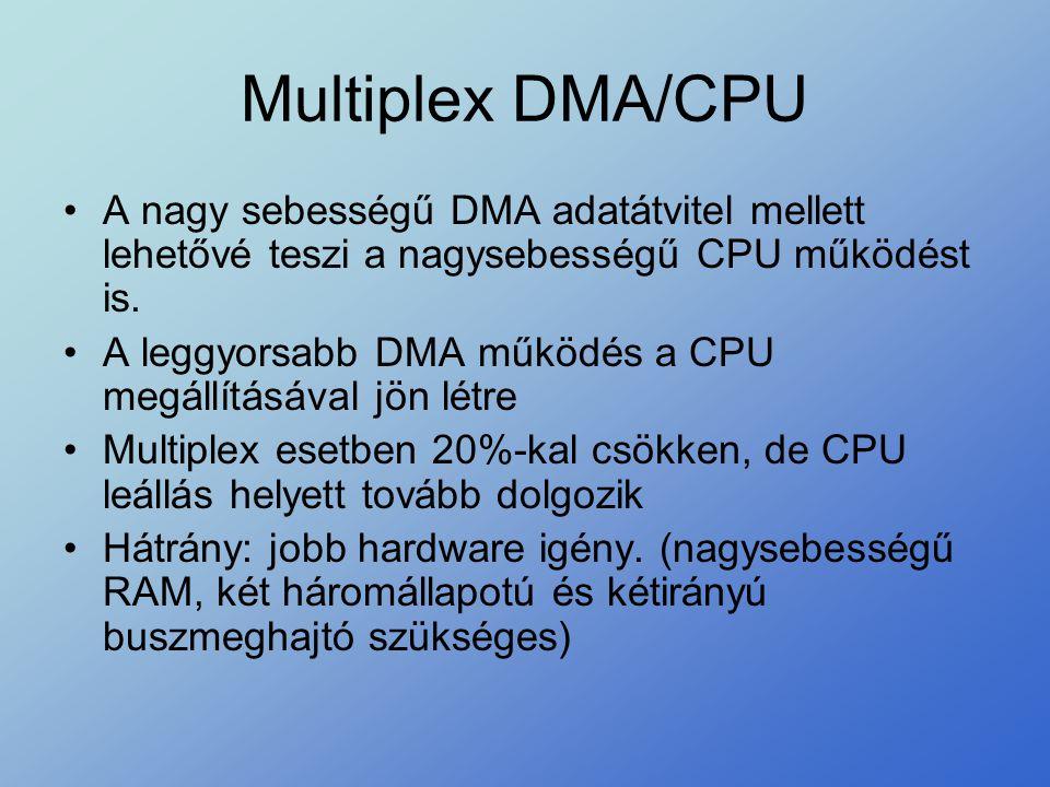 Multiplex DMA/CPU •A nagy sebességű DMA adatátvitel mellett lehetővé teszi a nagysebességű CPU működést is. •A leggyorsabb DMA működés a CPU megállítá