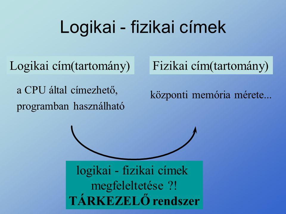 Logikai - fizikai címek Logikai cím(tartomány)Fizikai cím(tartomány) központi memória mérete... a CPU által címezhető, programban használható logikai
