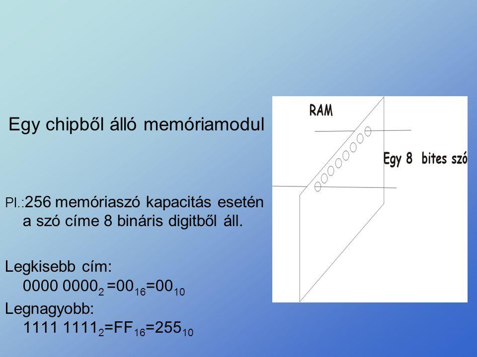 Egy chipből álló memóriamodul Pl.: 256 memóriaszó kapacitás esetén a szó címe 8 bináris digitből áll. Legkisebb cím: 0000 0000 2 =00 16 =00 10 Legnagy