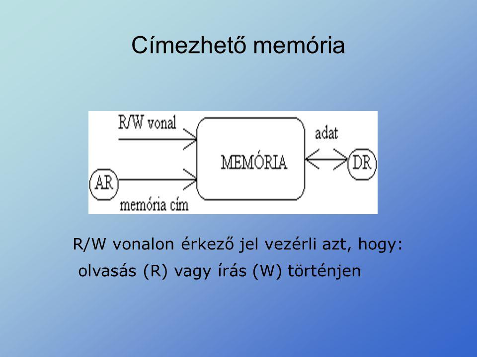 Címezhető memória R/W vonalon érkező jel vezérli azt, hogy: olvasás (R) vagy írás (W) történjen