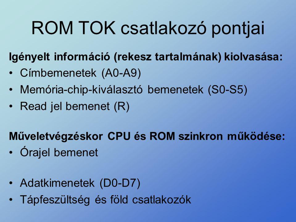 ROM TOK csatlakozó pontjai Igényelt információ (rekesz tartalmának) kiolvasása: •Címbemenetek (A0-A9) •Memória-chip-kiválasztó bemenetek (S0-S5) •Read