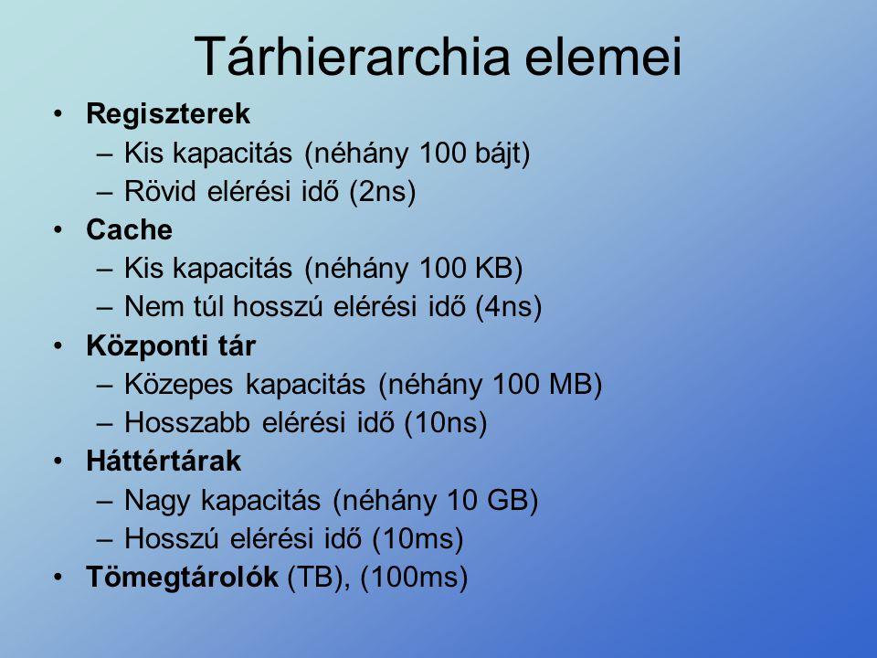 Tárhierarchia elemei •Regiszterek –Kis kapacitás (néhány 100 bájt) –Rövid elérési idő (2ns) •Cache –Kis kapacitás (néhány 100 KB) –Nem túl hosszú elér