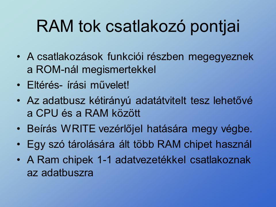 RAM tok csatlakozó pontjai •A csatlakozások funkciói részben megegyeznek a ROM-nál megismertekkel •Eltérés- írási művelet! •Az adatbusz kétirányú adat