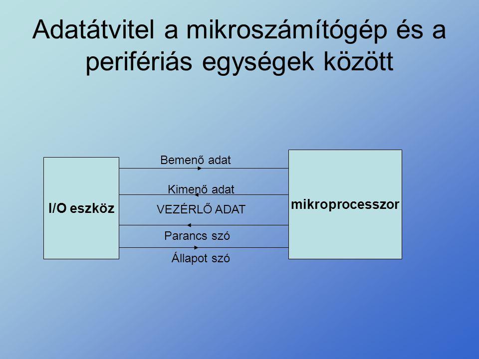 Adatátvitel a mikroszámítógép és a perifériás egységek között I/O eszköz mikroprocesszor Bemenő adat Kimenő adat VEZÉRLŐ ADAT Parancs szó Állapot szó