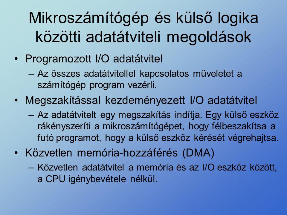 Mikroszámítógép és külső logika közötti adatátviteli megoldások •Programozott I/O adatátvitel –Az összes adatátvitellel kapcsolatos műveletet a számít