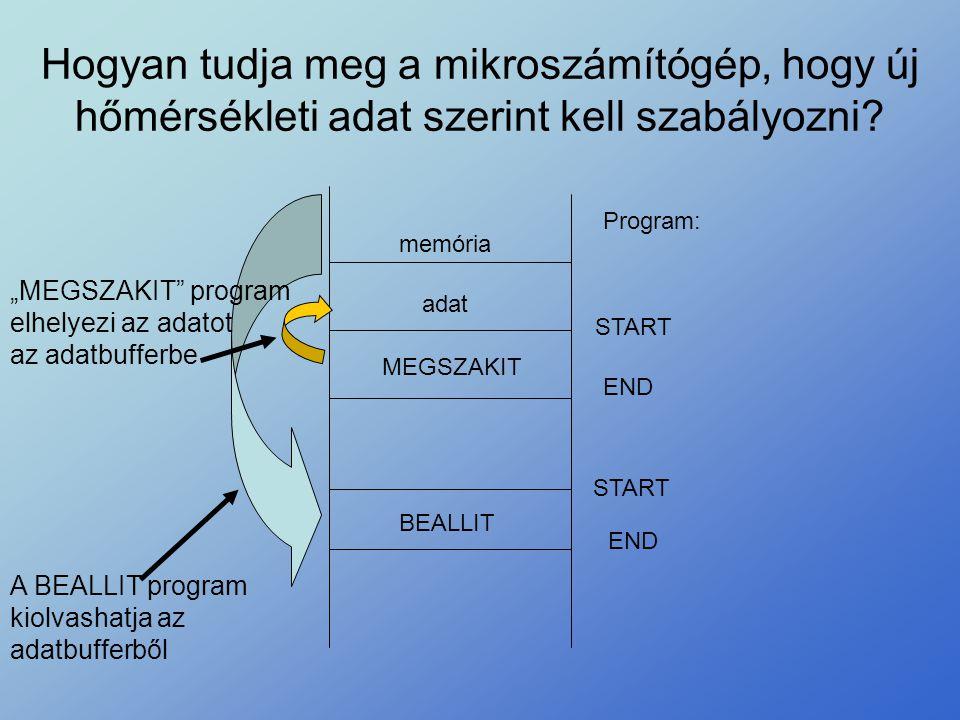 """Hogyan tudja meg a mikroszámítógép, hogy új hőmérsékleti adat szerint kell szabályozni? memória adat MEGSZAKIT BEALLIT Program: START END START END """"M"""