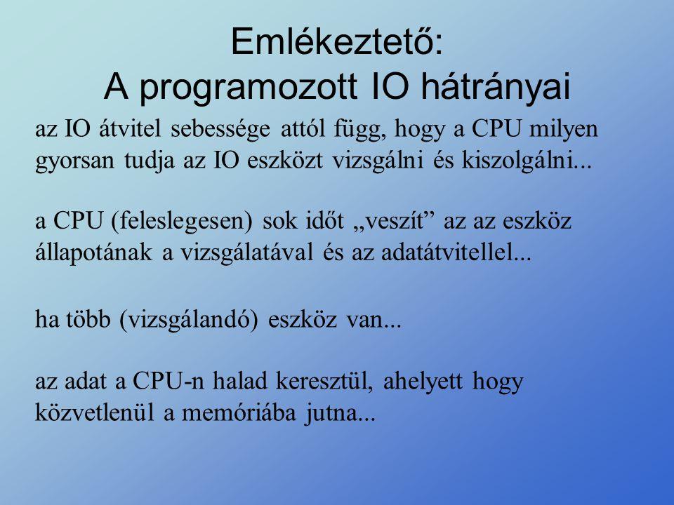 """Emlékeztető: A programozott IO hátrányai a CPU (feleslegesen) sok időt """"veszít"""" az az eszköz állapotának a vizsgálatával és az adatátvitellel... ha tö"""