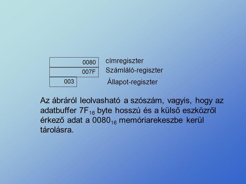 0080 007F 003 címregiszter Számláló-regiszter Állapot-regiszter Az ábráról leolvasható a szószám, vagyis, hogy az adatbuffer 7F 16 byte hosszú és a kü