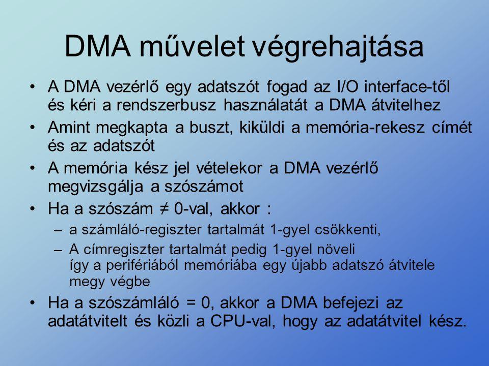 DMA művelet végrehajtása •A DMA vezérlő egy adatszót fogad az I/O interface-től és kéri a rendszerbusz használatát a DMA átvitelhez •Amint megkapta a