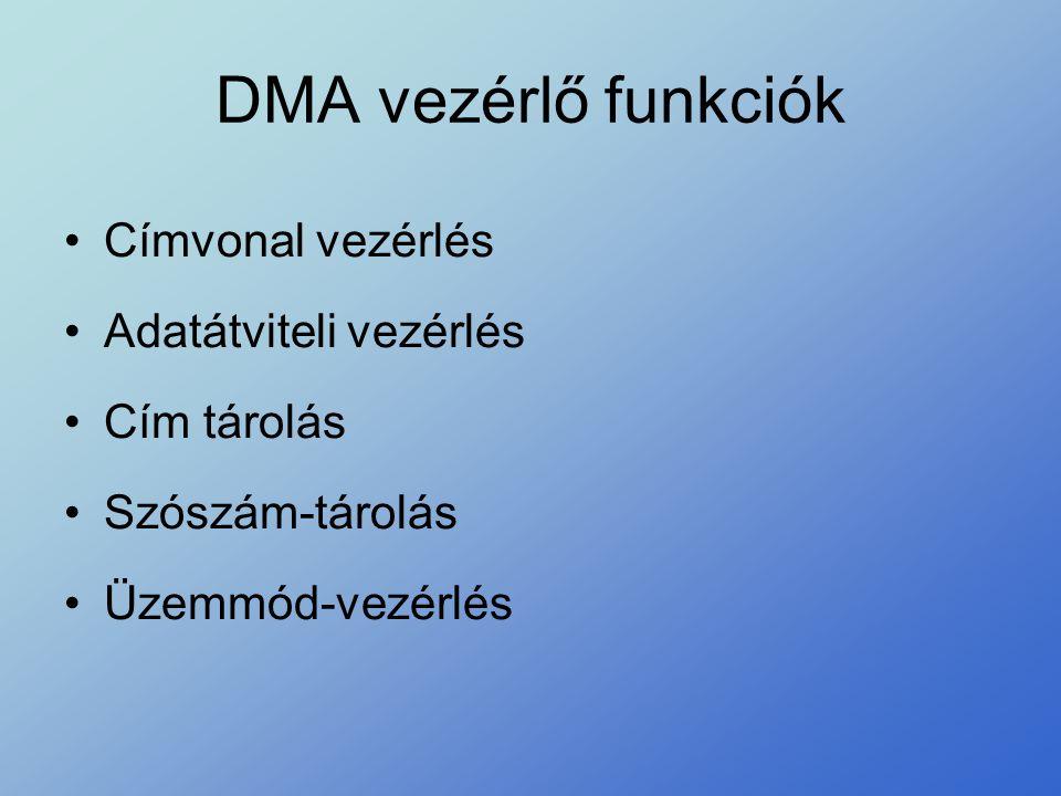 DMA vezérlő funkciók •Címvonal vezérlés •Adatátviteli vezérlés •Cím tárolás •Szószám-tárolás •Üzemmód-vezérlés