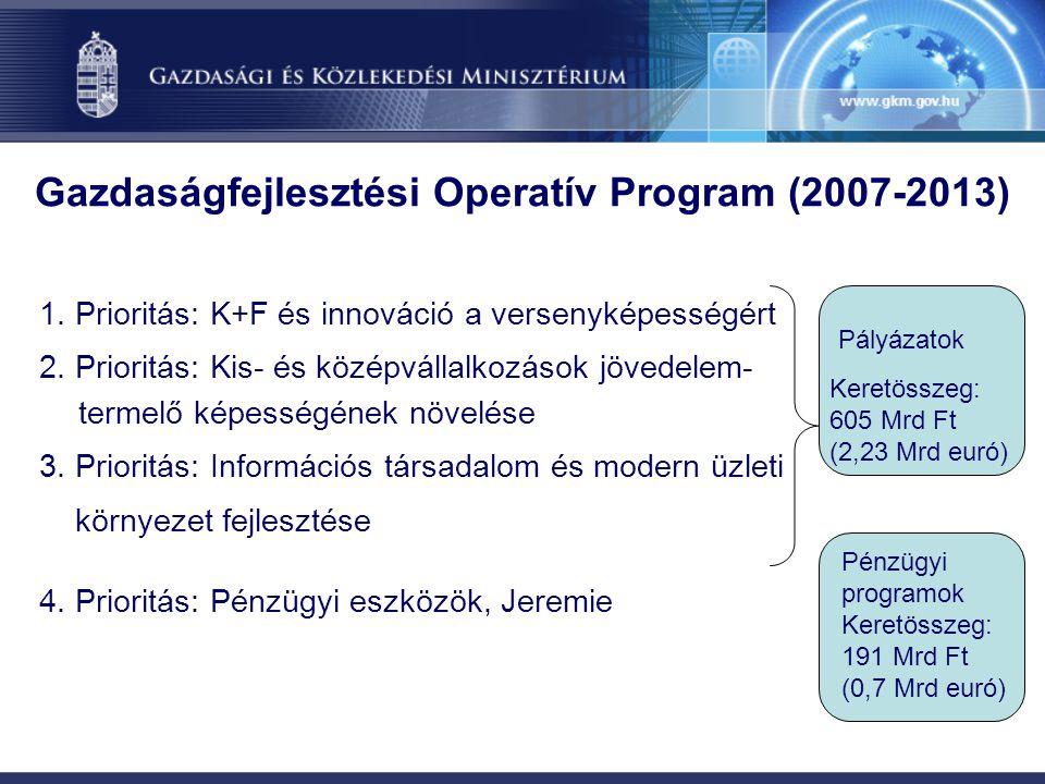 1. Prioritás: K+F és innováció a versenyképességért 2. Prioritás: Kis- és középvállalkozások jövedelem- termelő képességének növelése 3. Prioritás: In