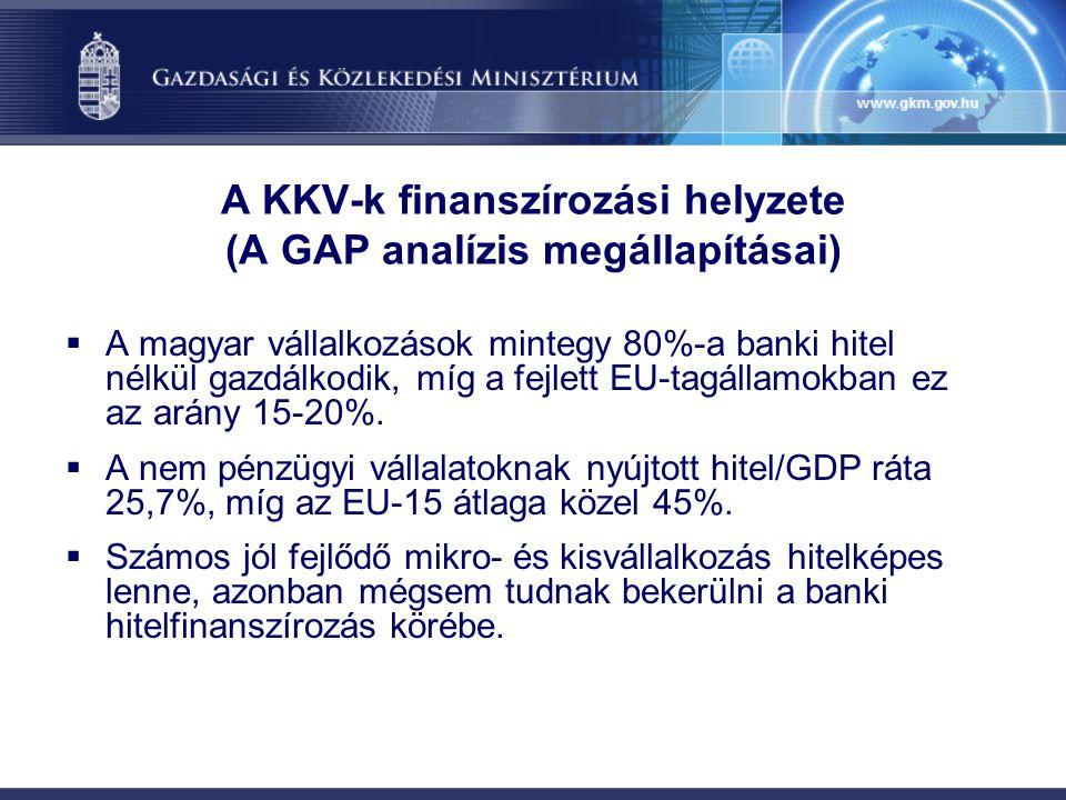 A KKV-k finanszírozási helyzete (A GAP analízis megállapításai)  A magyar vállalkozások mintegy 80%-a banki hitel nélkül gazdálkodik, míg a fejlett E