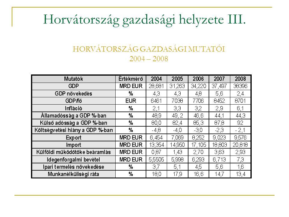 Horvátország gazdasági helyzete III. HORVÁTORSZÁG GAZDASÁGI MUTATÓI 2004 – 2008