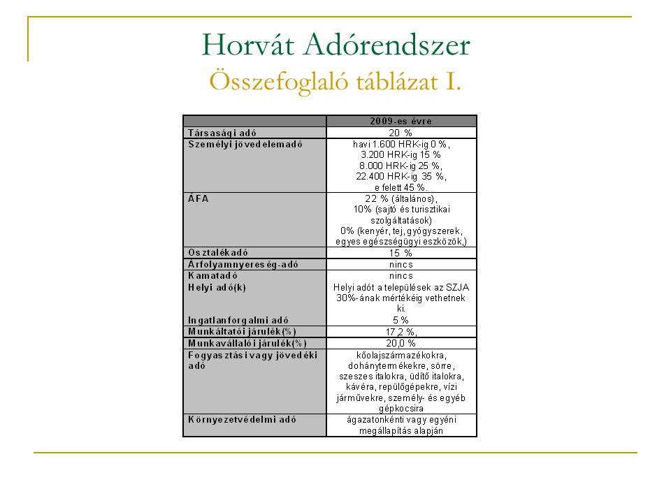 Horvát Adórendszer Összefoglaló táblázat I.