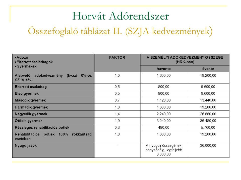 Horvát Adórendszer Összefoglaló táblázat II.