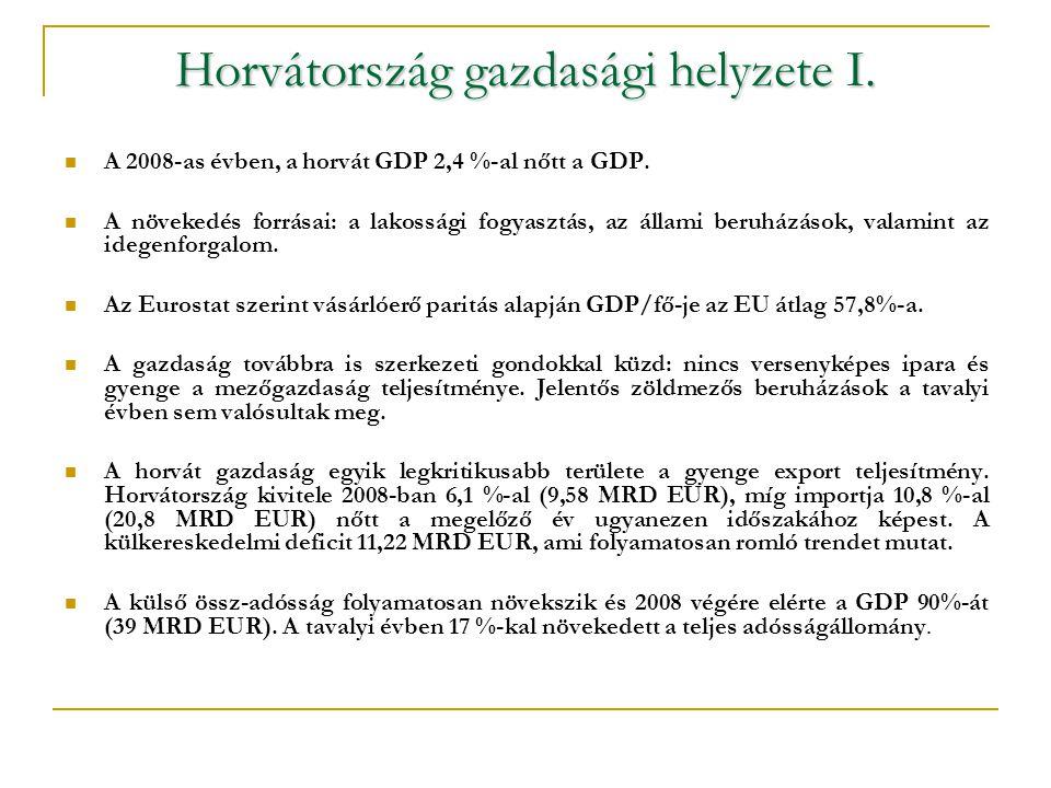 Horvátország gazdasági helyzete I. A 2008-as évben, a horvát GDP 2,4 %-al nőtt a GDP.