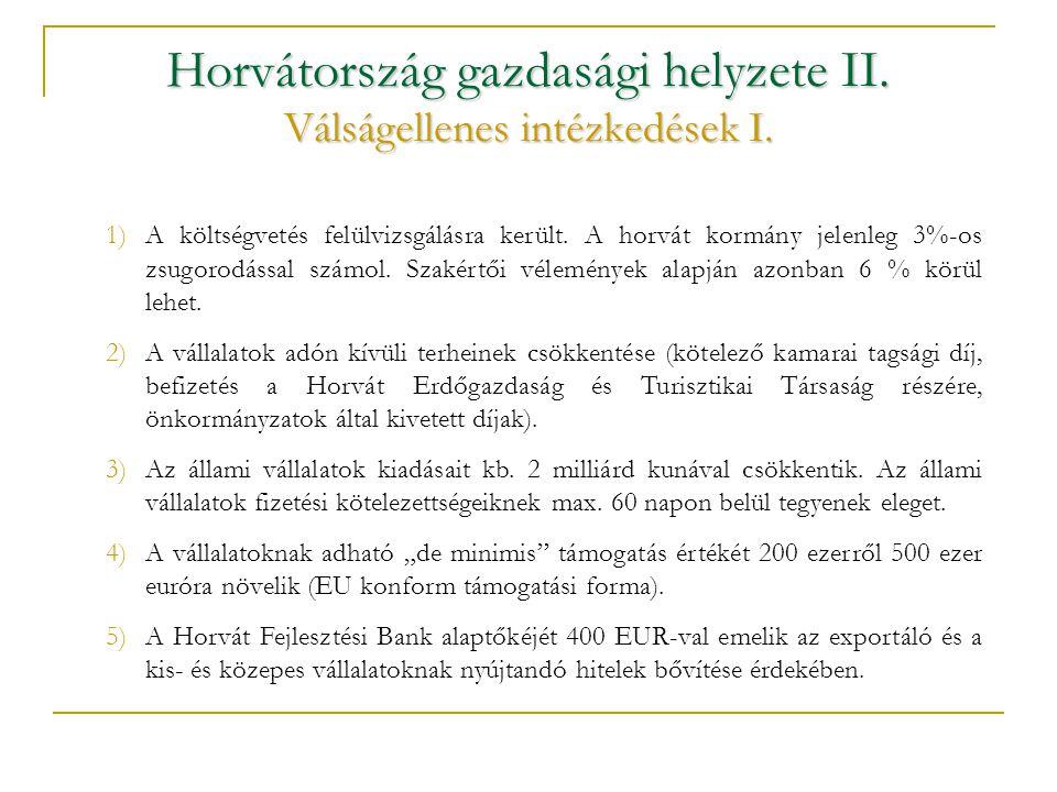 Horvátország gazdasági helyzete II.Válságellenes intézkedések II.