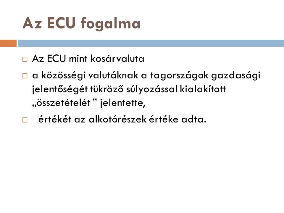 """Az ECU fogalma  Az ECU mint kosárvaluta  a közösségi valutáknak a tagországok gazdasági jelentőségét tükröző súlyozással kialakított """"összetételét """""""