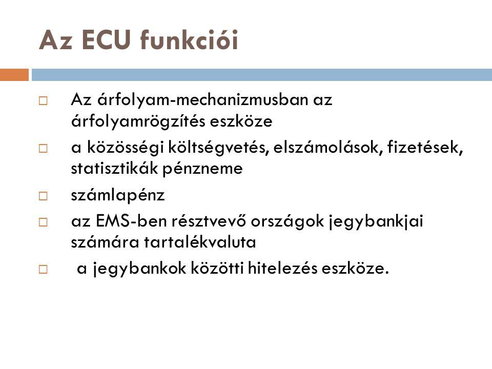 Az ECU funkciói  Az árfolyam-mechanizmusban az árfolyamrögzítés eszköze  a közösségi költségvetés, elszámolások, fizetések, statisztikák pénzneme 
