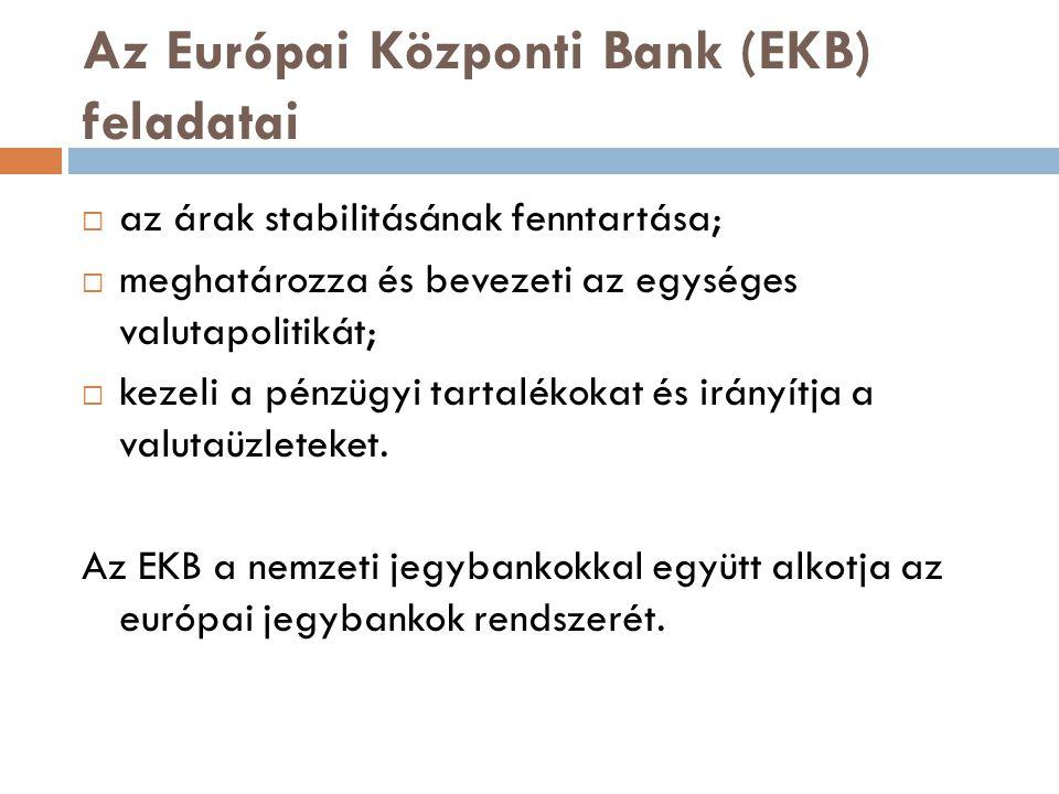 Az Európai Központi Bank (EKB) feladatai  az árak stabilitásának fenntartása;  meghatározza és bevezeti az egységes valutapolitikát;  kezeli a pénz