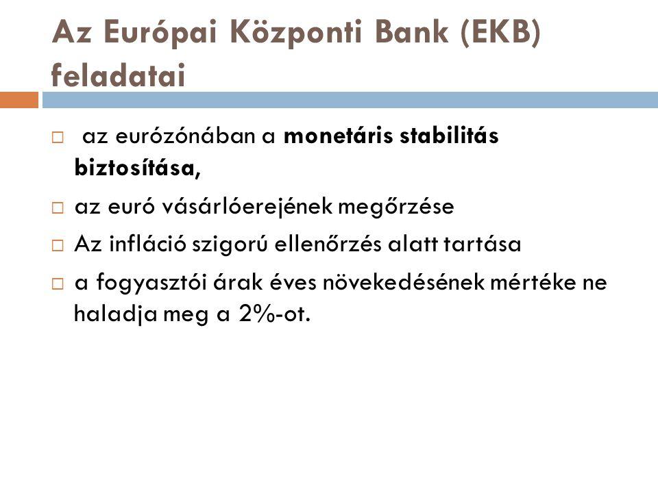 Az Európai Központi Bank (EKB) feladatai  az eurózónában a monetáris stabilitás biztosítása,  az euró vásárlóerejének megőrzése  Az infláció szigor