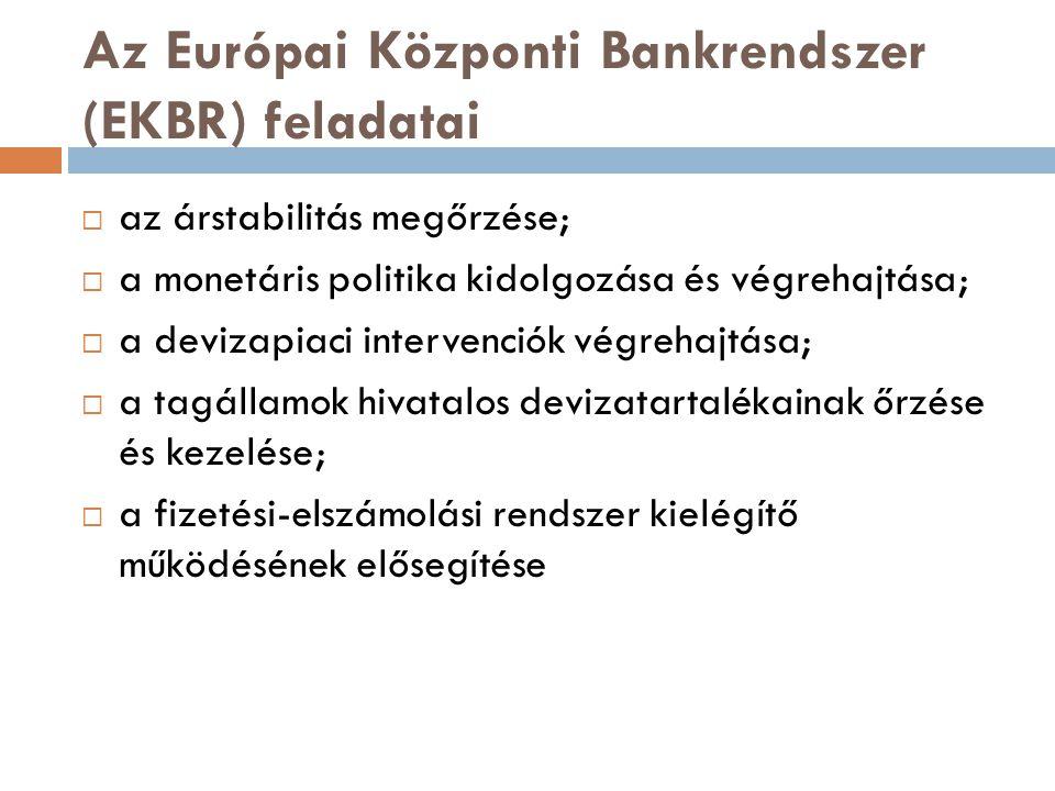 Az Európai Központi Bankrendszer (EKBR) feladatai  az árstabilitás megőrzése;  a monetáris politika kidolgozása és végrehajtása;  a devizapiaci int