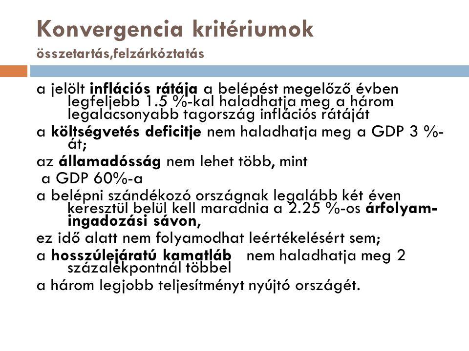Konvergencia kritériumok összetartás,felzárkóztatás a jelölt inflációs rátája a belépést megelőző évben legfeljebb 1.5 %-kal haladhatja meg a három le