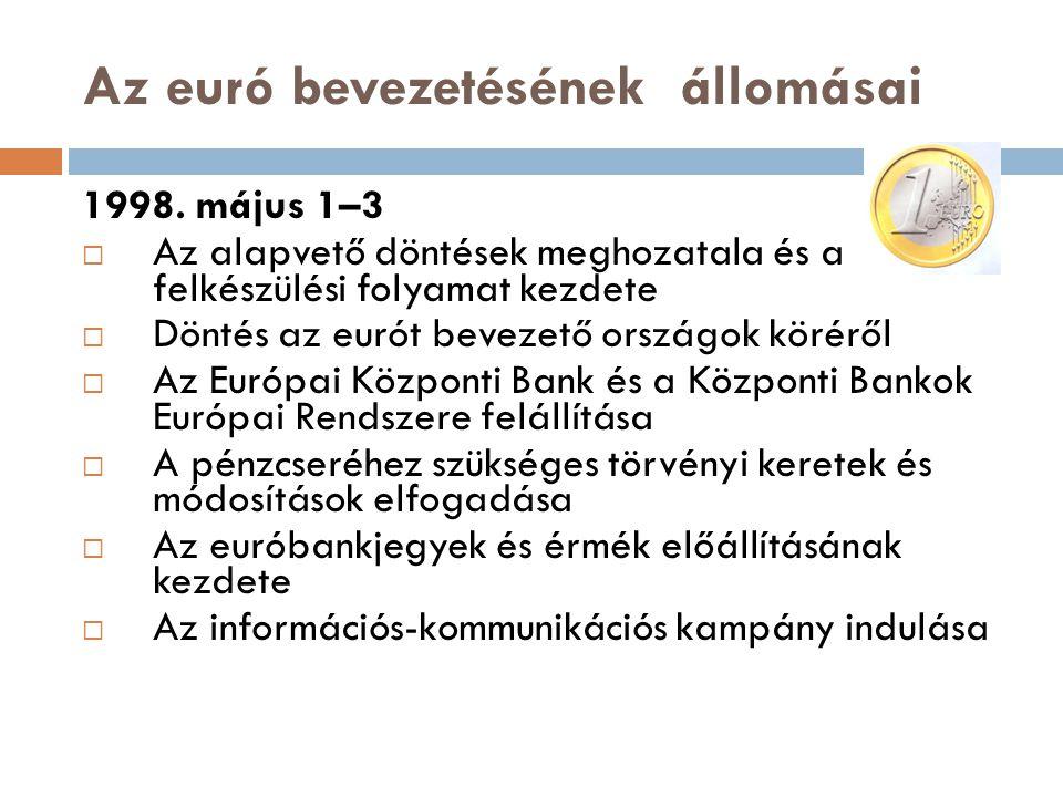 Az euró bevezetésének állomásai 1998. május 1–3  Az alapvető döntések meghozatala és a felkészülési folyamat kezdete  Döntés az eurót bevezető orszá