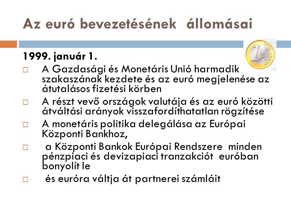 Az euró bevezetésének állomásai 1999. január 1.  A Gazdasági és Monetáris Unió harmadik szakaszának kezdete és az euró megjelenése az átutalásos fize