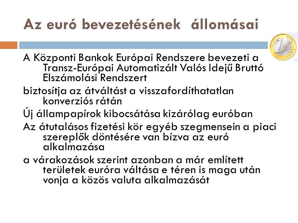 Az euró bevezetésének állomásai A Központi Bankok Európai Rendszere bevezeti a Transz-Európai Automatizált Valós Idejű Bruttó Elszámolási Rendszert bi