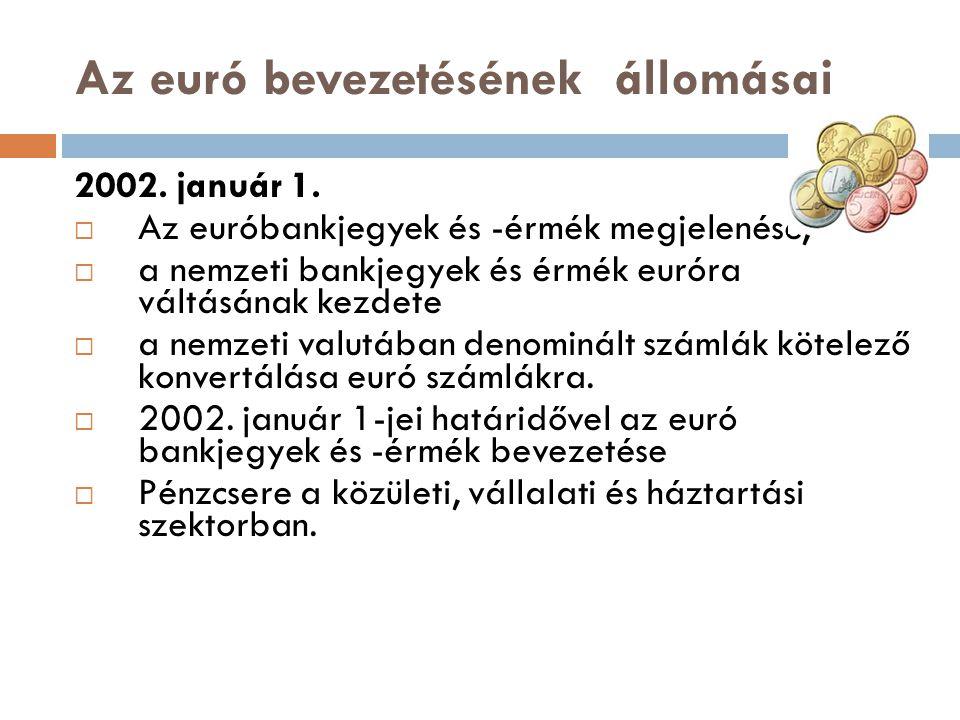 Az euró bevezetésének állomásai 2002. január 1.  Az euróbankjegyek és -érmék megjelenése,  a nemzeti bankjegyek és érmék euróra váltásának kezdete 