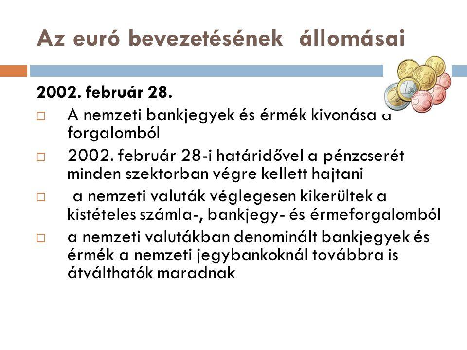 Az euró bevezetésének állomásai 2002. február 28.  A nemzeti bankjegyek és érmék kivonása a forgalomból  2002. február 28-i határidővel a pénzcserét