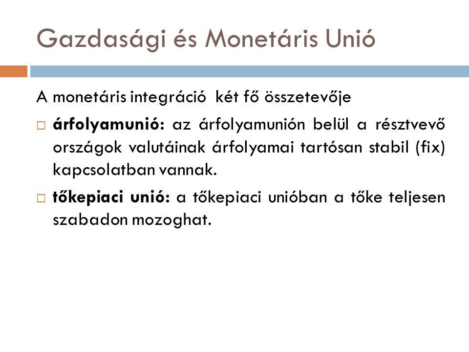 Gazdasági és Monetáris Unió A monetáris integráció két fő összetevője  árfolyamunió: az árfolyamunión belül a résztvevő országok valutáinak árfolyama
