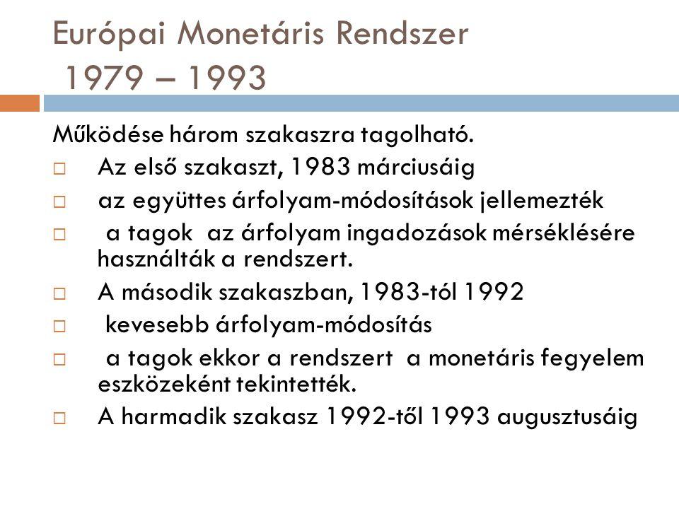 Európai Monetáris Rendszer 1979 – 1993 Működése három szakaszra tagolható.  Az első szakaszt, 1983 márciusáig  az együttes árfolyam-módosítások jell