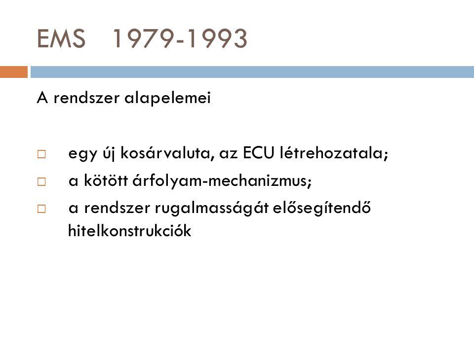 EMS 1979-1993 A rendszer alapelemei  egy új kosárvaluta, az ECU létrehozatala;  a kötött árfolyam-mechanizmus;  a rendszer rugalmasságát elősegíten