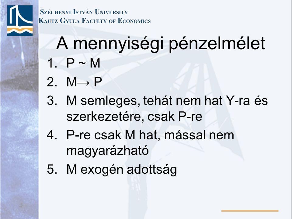 A mennyiségi pénzelmélet 1.P ~ M 2.M→ P 3.M semleges, tehát nem hat Y-ra és szerkezetére, csak P-re 4.P-re csak M hat, mással nem magyarázható 5.M exogén adottság