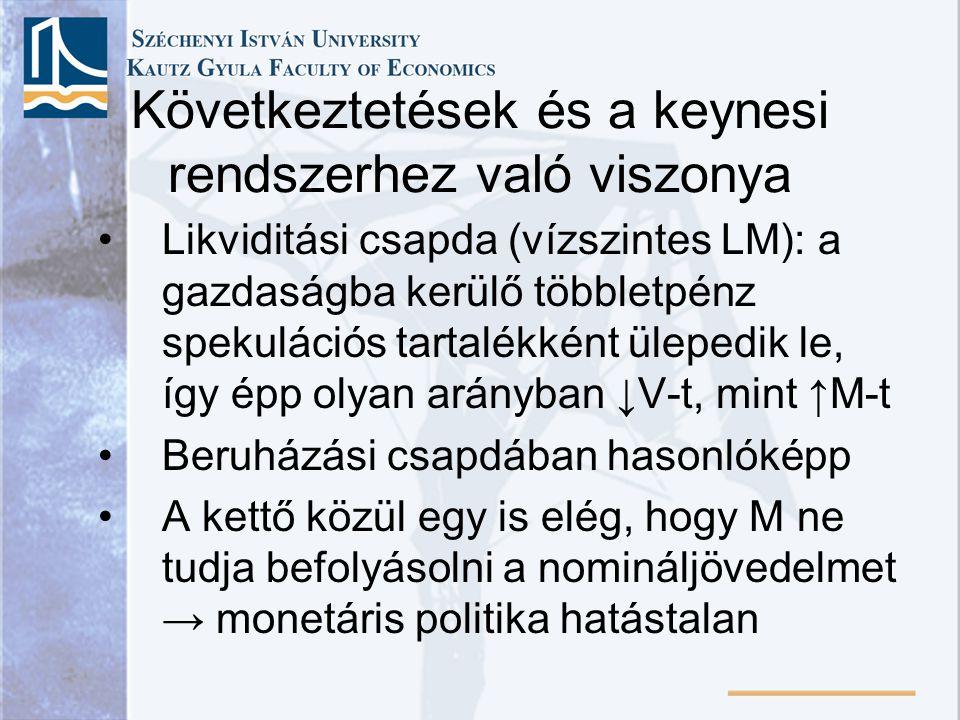 Következtetések és a keynesi rendszerhez való viszonya •Likviditási csapda (vízszintes LM): a gazdaságba kerülő többletpénz spekulációs tartalékként ülepedik le, így épp olyan arányban ↓V-t, mint ↑M-t •Beruházási csapdában hasonlóképp •A kettő közül egy is elég, hogy M ne tudja befolyásolni a nomináljövedelmet → monetáris politika hatástalan