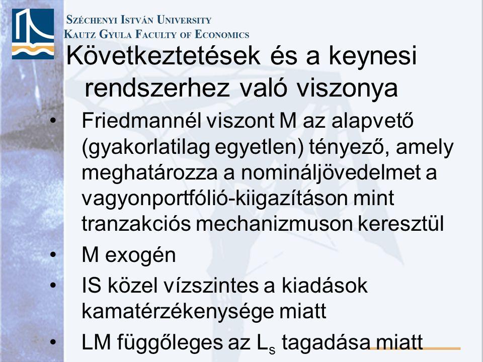 Következtetések és a keynesi rendszerhez való viszonya •Friedmannél viszont M az alapvető (gyakorlatilag egyetlen) tényező, amely meghatározza a nomináljövedelmet a vagyonportfólió-kiigazításon mint tranzakciós mechanizmuson keresztül •M exogén •IS közel vízszintes a kiadások kamatérzékenysége miatt •LM függőleges az L s tagadása miatt