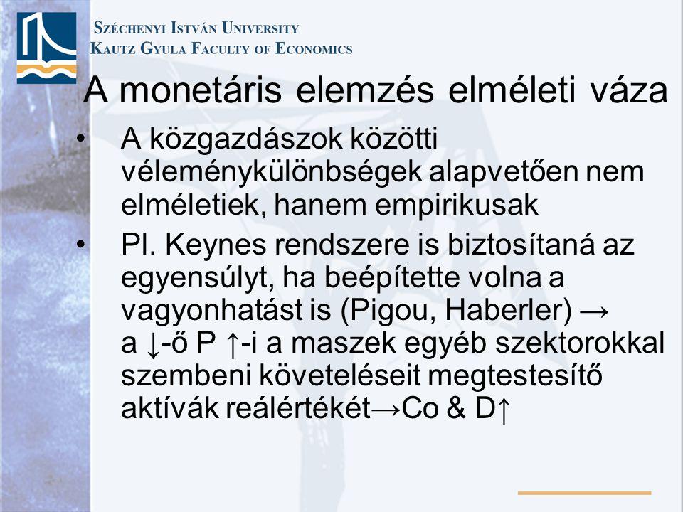 A monetáris elemzés elméleti váza •A közgazdászok közötti véleménykülönbségek alapvetően nem elméletiek, hanem empirikusak •Pl.