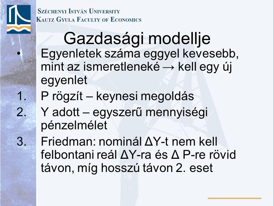 Gazdasági modellje •Egyenletek száma eggyel kevesebb, mint az ismeretleneké → kell egy új egyenlet 1.P rögzít – keynesi megoldás 2.Y adott – egyszerű mennyiségi pénzelmélet 3.Friedman: nominál ΔY-t nem kell felbontani reál ΔY-ra és Δ P-re rövid távon, míg hosszú távon 2.